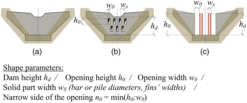 medium resolution of design of sediment traps with open check dams ii woody debris journal of hydraulic engineering vol 142 no 2