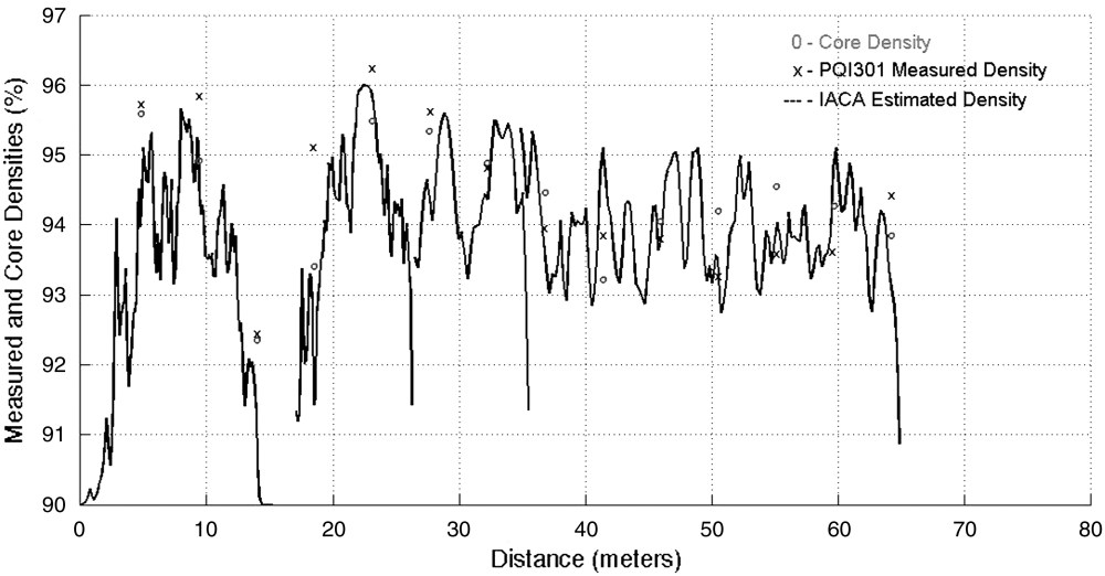 medium resolution of neural network based intelligent compaction analyzer for estimating compaction quality of hot asphalt mixes journal of construction engineering and