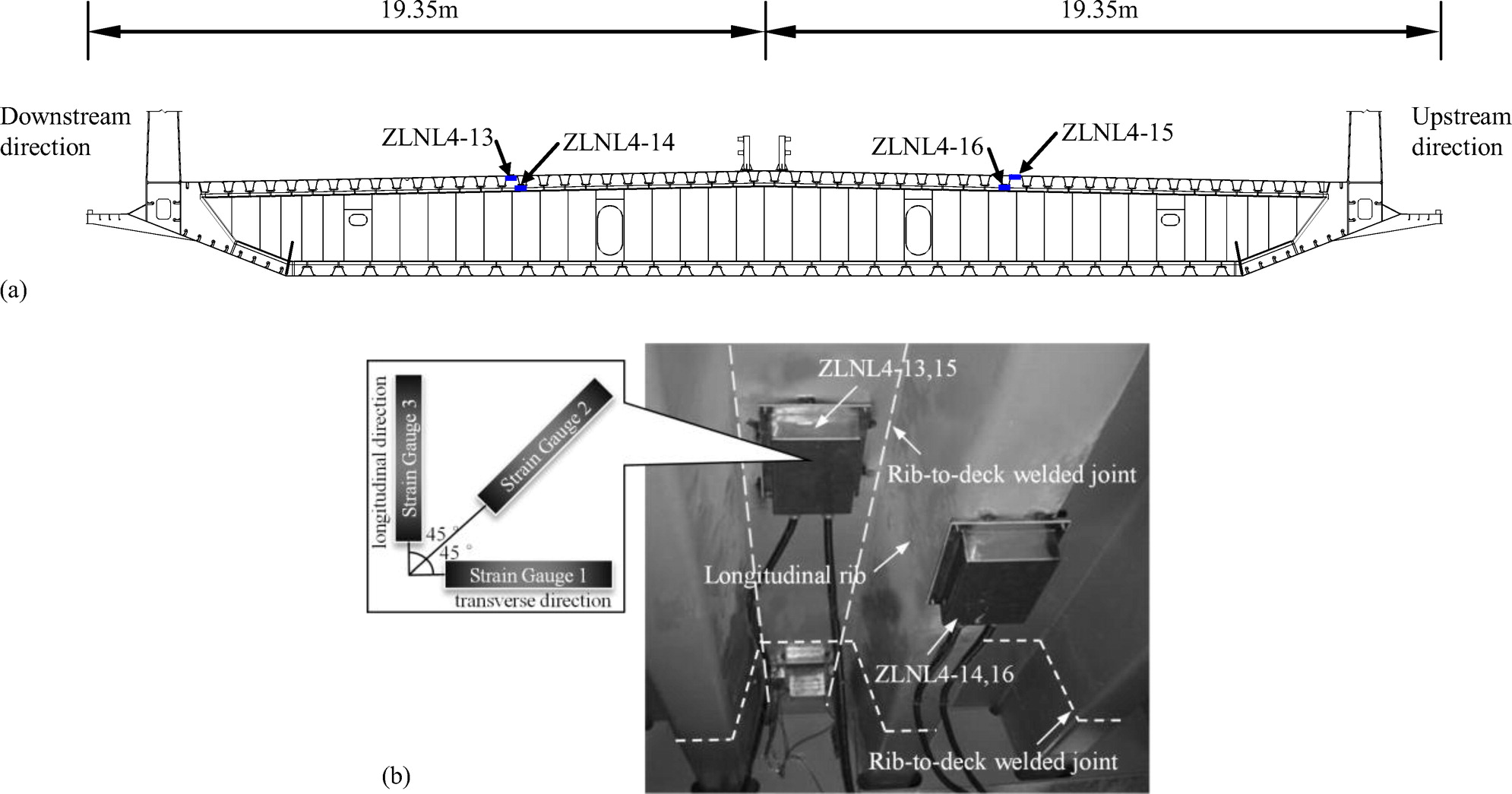 hight resolution of full range s n fatigue life evaluation method for welded bridge structures considering hot spot and welding residual stress journal of bridge engineering