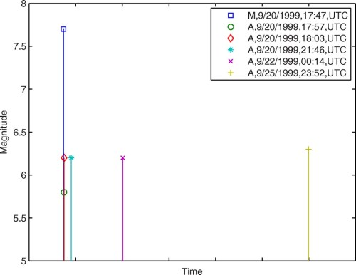 small resolution of loss estimation of light frame wood construction subjected to mainshock aftershock sequences journal of performance of constructed facilities vol 25