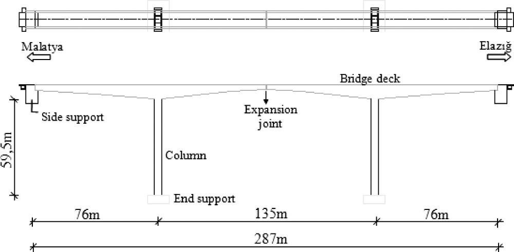 medium resolution of diagram of the balanced cantilever method image road traffic diagram of the balanced cantilever method image road traffic