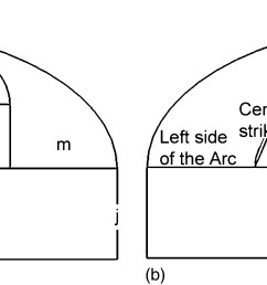 effect of torch angle on arc properties and weld pool shape in stationary gtaw journal of engineering mechanics vol 139 no 9 [ 7290 x 1871 Pixel ]