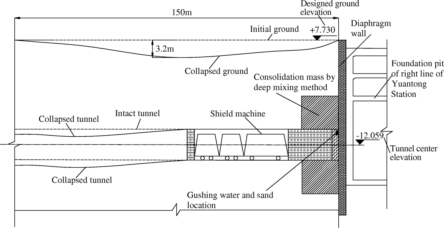 hight resolution of application of liquid nitrogen freezing to recovery of a collapsed shield tunnel journal of performance of constructed facilities vol 28 no 4