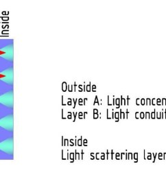 sunlight permeability of translucent concrete panels as a building envelope journal of architectural engineering vol 24 no 3 [ 1536 x 926 Pixel ]