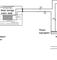 design and experimental testing of a ground source heat pump system based on energy saving solar collector journal of energy engineering vol 142 no 3 [ 2045 x 741 Pixel ]