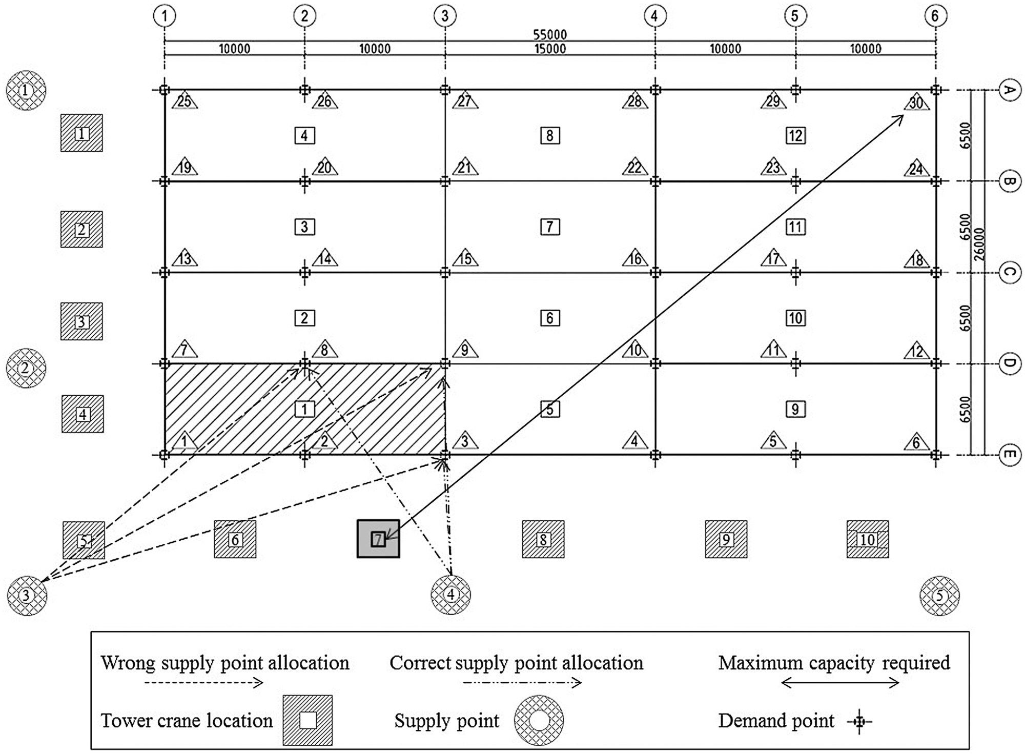 hight resolution of location optimization of tower crane and allocation of material supply points in a construction site considering operating and rental costs journal of