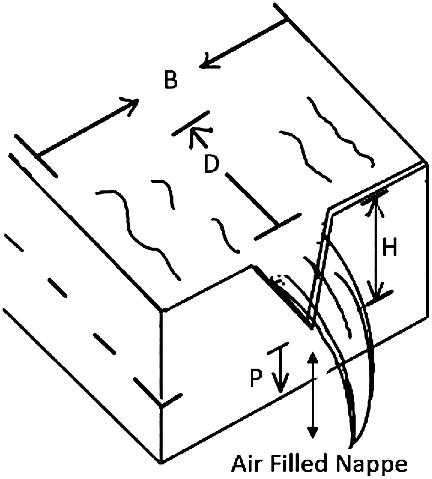 Monitoring methods and designs for evaluating bioretention performance journal of environmental engineering vol 143 no 12