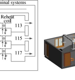 leveraging bim to provide automated support for efficient troubleshooting of hvac related problems journal of computing in civil engineering vol 30  [ 1859 x 538 Pixel ]