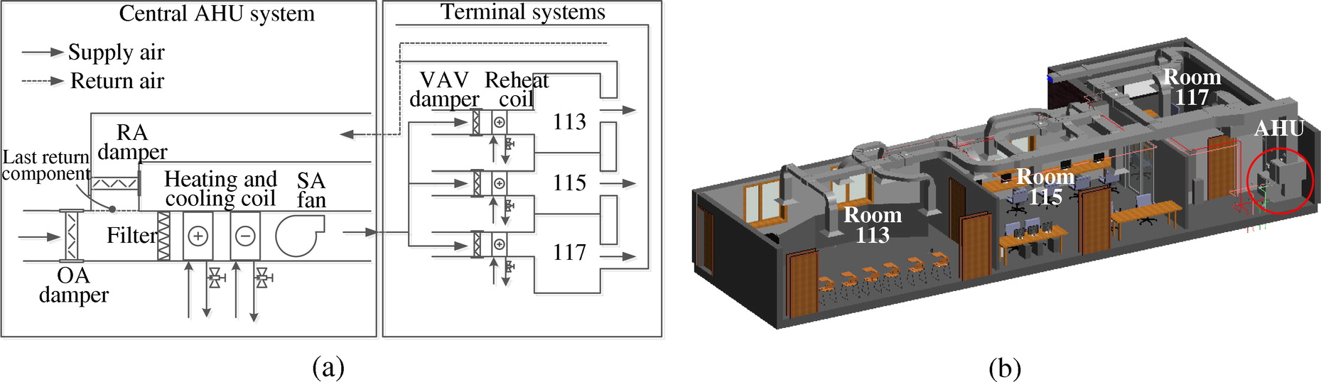 hight resolution of leveraging bim to provide automated support for efficient troubleshooting of hvac related problems journal of computing in civil engineering vol 30