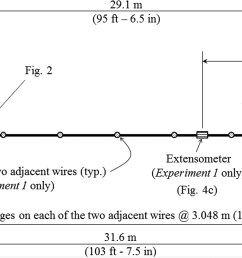 experimental and numerical evaluation of unbonded posttensioning tendons subjected to wire breaks journal of bridge engineering vol 21 no 10 [ 4370 x 1611 Pixel ]