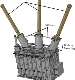 predicting power transformer bushings seismic vulnerability mounting stiffness and coupling journal of performance of constructed facilities vol 33  [ 1404 x 1614 Pixel ]