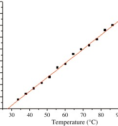 thermal behavior of steel cables in prestressed steel structures journal of materials in civil engineering vol 23 no 9 [ 1796 x 1286 Pixel ]