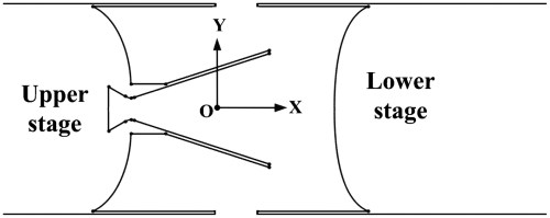 small resolution of three dimensional numerical study of the conical nozzle side loads during staging journal of aerospace engineering vol 29 no 5