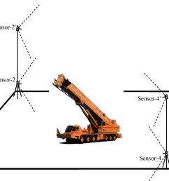 crane pose estimation using uwb real time location system journal of computing in civil engineering vol 26 no 5 [ 1455 x 858 Pixel ]