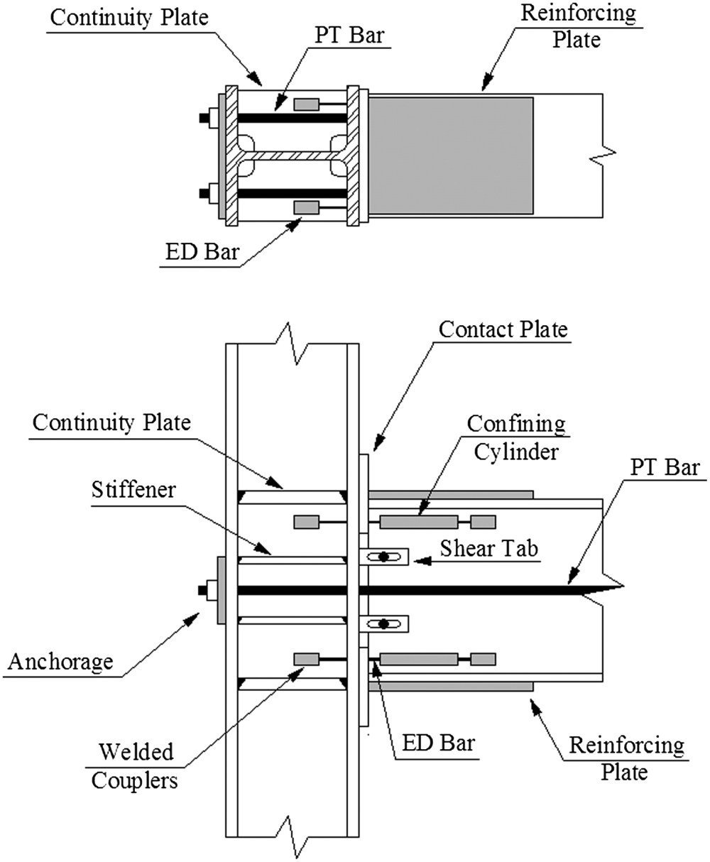 medium resolution of computational framework for automated seismic design of steel frames with self centering connections journal of computing in civil engineering vol 28