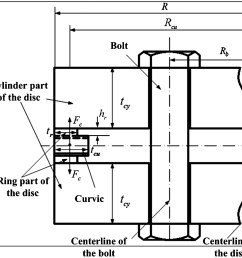 stiffness analysis of curvic coupling in tightening by considering the different bolt structures journal of aerospace engineering vol 29 no 3 [ 2100 x 1861 Pixel ]