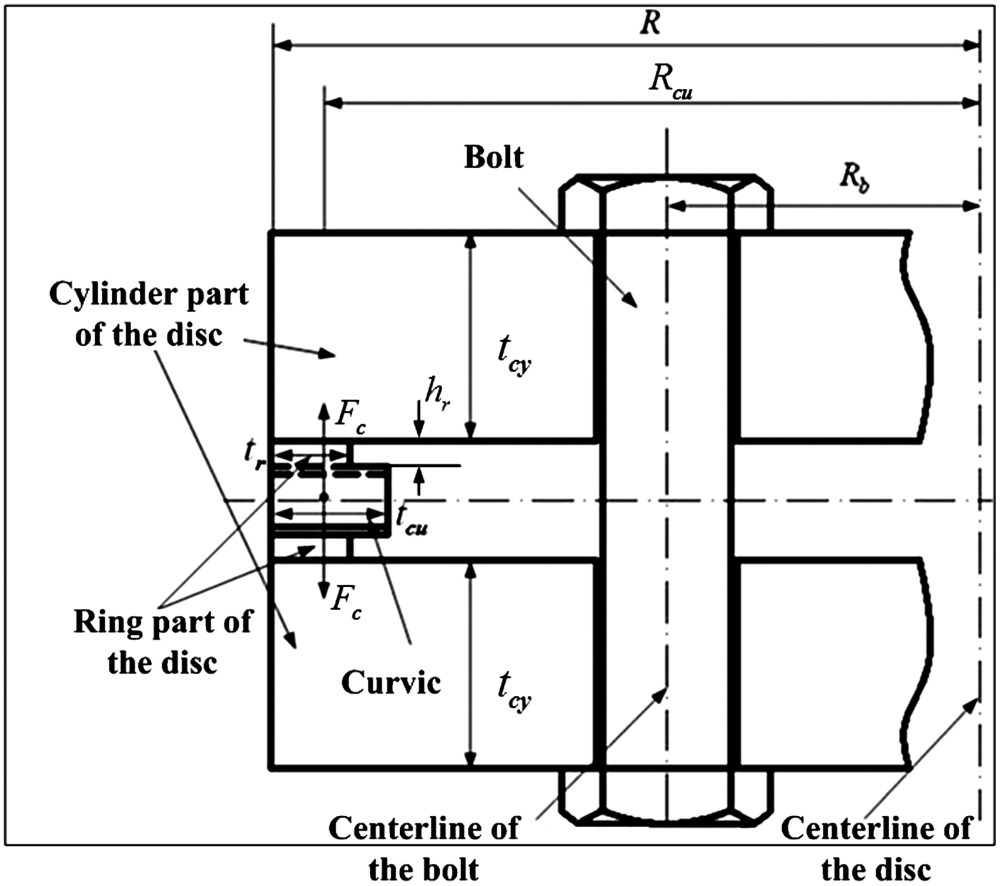 medium resolution of stiffness analysis of curvic coupling in tightening by considering the different bolt structures journal of aerospace engineering vol 29 no 3