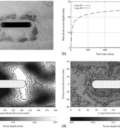 surficial soil stabilization against water induced erosion using polymer modified microbially induced carbonate precipitation journal of materials in  [ 3860 x 2528 Pixel ]