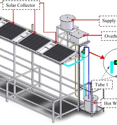 performance enhancement of solar water heater with a thermal water pump journal of energy engineering vol 141 no 4 [ 3239 x 2023 Pixel ]