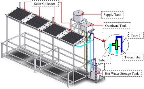 small resolution of performance enhancement of solar water heater with a thermal water pump journal of energy engineering vol 141 no 4