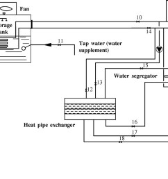 design and experimental testing of a ground source heat pump system based on energy saving solar collector journal of energy engineering vol 142 no 3 [ 2184 x 824 Pixel ]