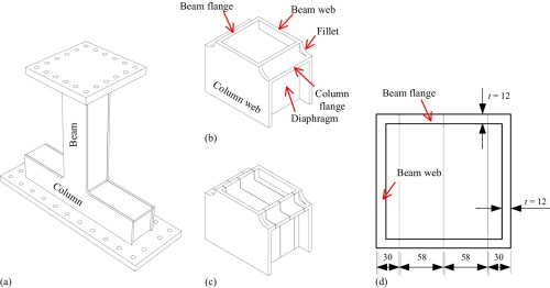small resolution of seismic performance of compact beam column connections with welding defects in steel bridge piers journal of bridge engineering vol 22 no 4