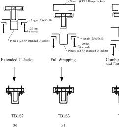 strengthening rc t beams subjected to combined torsion and shear using frp fabrics experimental study journal of composites for construction vol 14  [ 2141 x 1212 Pixel ]