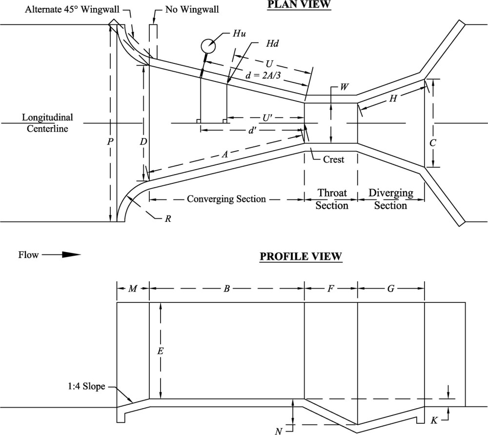 medium resolution of parshall flume discharge corrections wall staff gauge and centerline measurements journal of irrigation and drainage engineering vol 137 no 12