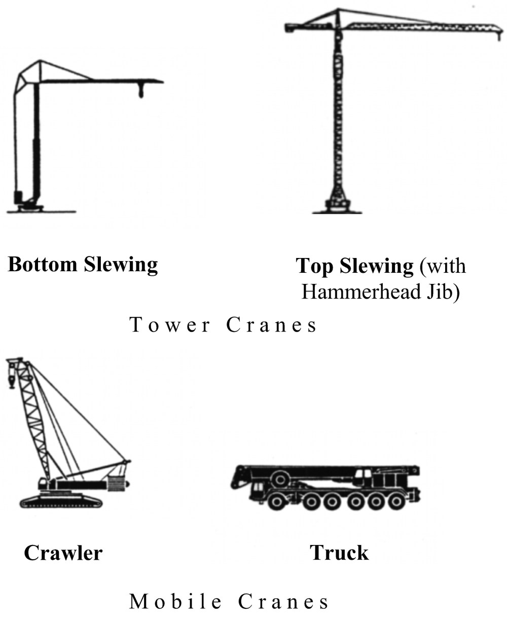 medium resolution of vision system for tower cranes journal of construction engineering and management vol 134 no 5
