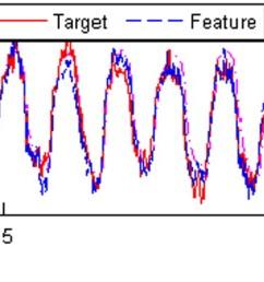 nontarget vision sensor for remote measurement of bridge dynamic response journal of bridge engineering vol 20 no 12 [ 2160 x 385 Pixel ]
