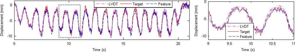 medium resolution of nontarget vision sensor for remote measurement of bridge dynamic response journal of bridge engineering vol 20 no 12