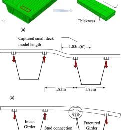 finite element modeling of twin steel box girder bridges for redundancy evaluation journal of bridge engineering vol 20 no 10 [ 1002 x 1314 Pixel ]