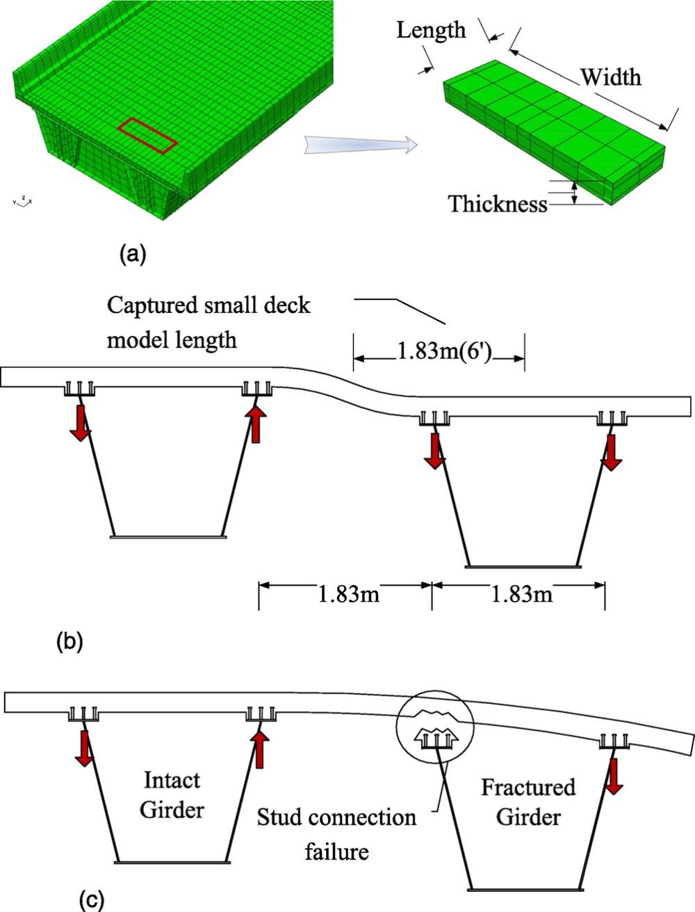 medium resolution of finite element modeling of twin steel box girder bridges for redundancy evaluation journal of bridge engineering vol 20 no 10