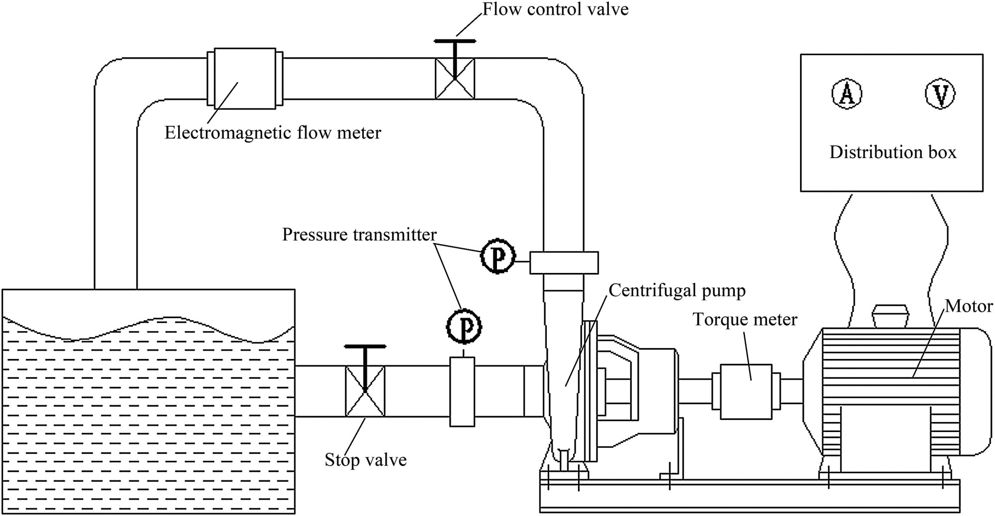 hight resolution of effects of impeller trimming methods on performances of centrifugal power plant flow diagram flow engine diagram cintrifiacl