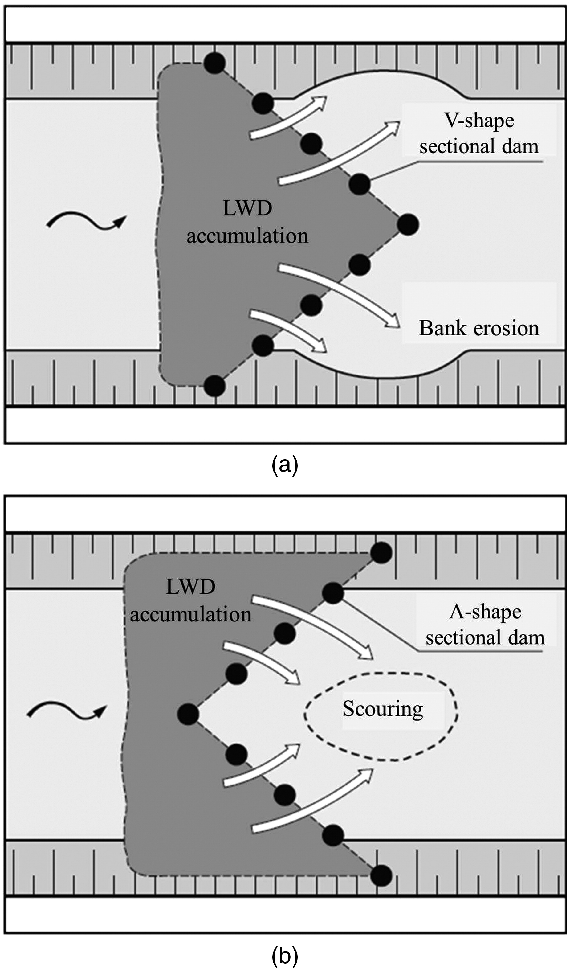 hight resolution of design of sediment traps with open check dams ii woody debris journal of hydraulic engineering vol 142 no 2