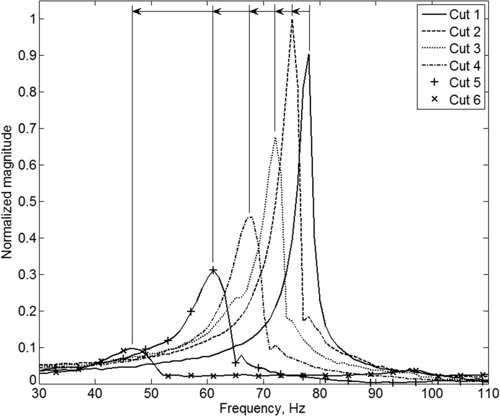 medium resolution of experimental and numerical evaluation of unbonded posttensioning tendons subjected to wire breaks journal of bridge engineering vol 21 no 10
