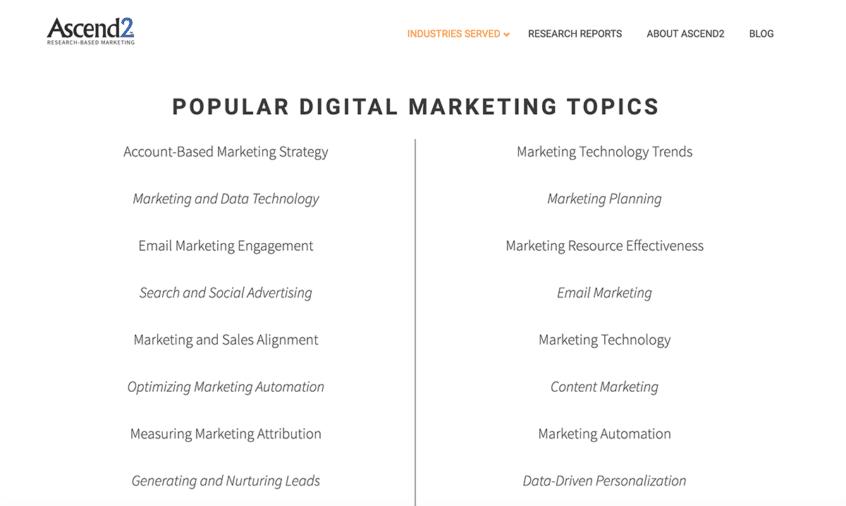 ️ New marketing research topics. Topics For Marketing