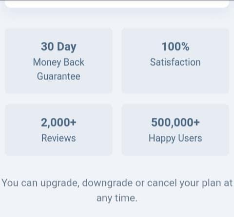 Rank Math premium money back guarantee