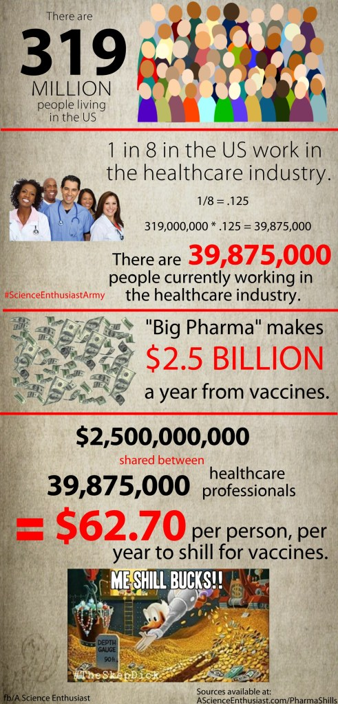 Pharma-Vaccine-Shills