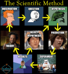 scientific-method-meme-updated