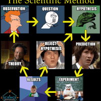 scientific-method-meme