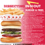 Food-Babe-In-N-Out-Fear-Mongering