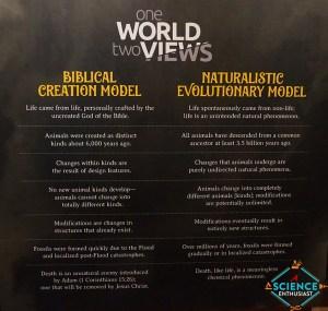 Ark Encounter Evolution Denial