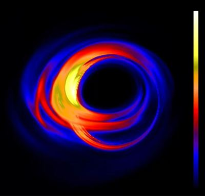 Sagittarius A supermassive black hole center of milky way galaxy