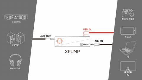 世界最小の3Dオーディオホームシアター「XPUMP」が予約受付中