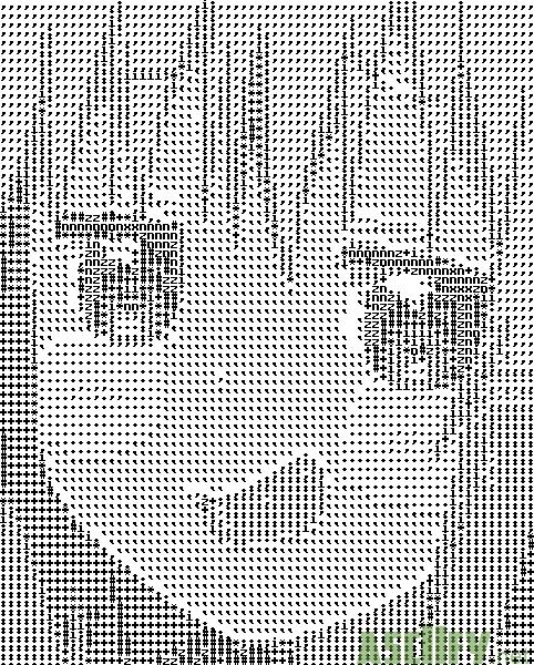 Anime Girl Text Art : anime, Anime, Ascii, Wallpapers