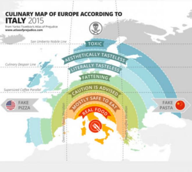 Comida da Europa de acordo com os italianos