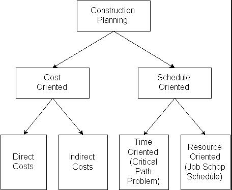 COST CONTROL : ASE