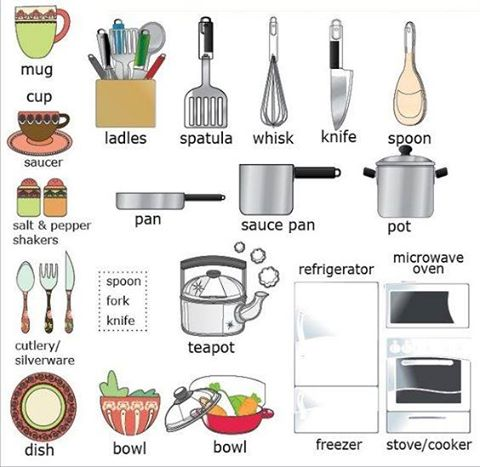 The area around the kitchen sink is used for dishwashing as well as dinner prep, and our rinnig series of sink organisers can help you keep it streamlined and hygienic. Equipment Kitchen Tools In English Asean Scholarships