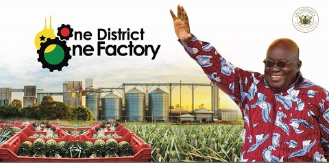 One District One Factory 1D1F
